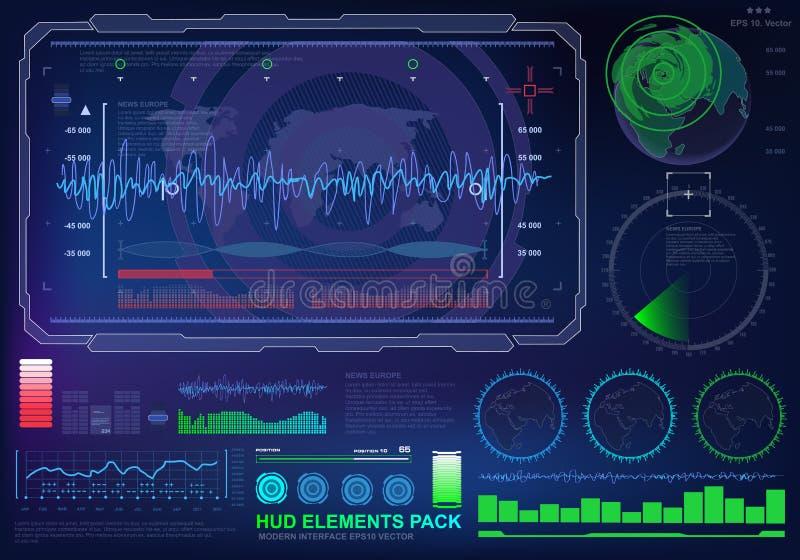 Футуристический виртуальный графический пользовательский интерфейс касания, цель иллюстрация штока