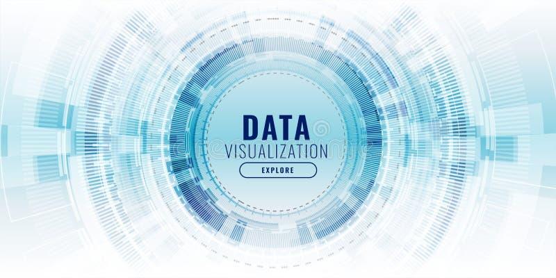 Футуристическое знамя концепции технологии визуализирования данных бесплатная иллюстрация