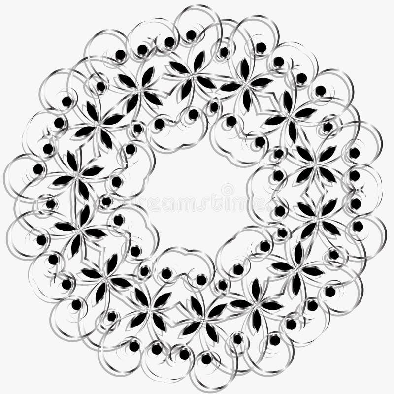 флористическая орнаментальная картина круглая бесплатная иллюстрация