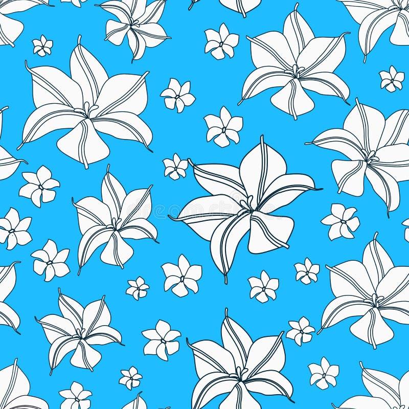 Флористическая Cyan голубая безшовная картина бесплатная иллюстрация