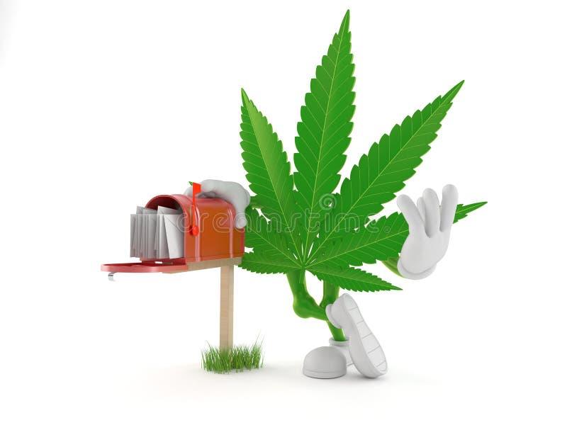 Характер конопли как курить марихуану через кальян