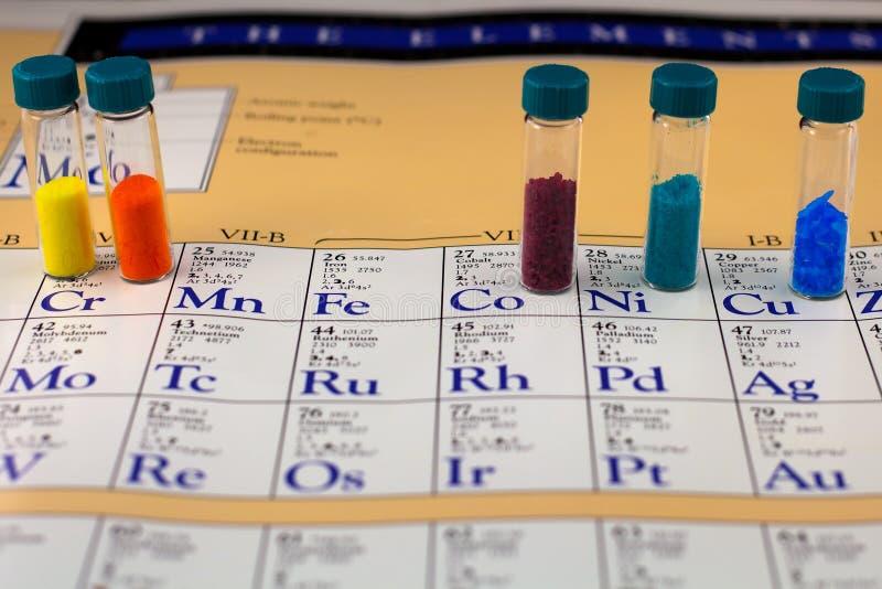 химические элементы стоковое фото