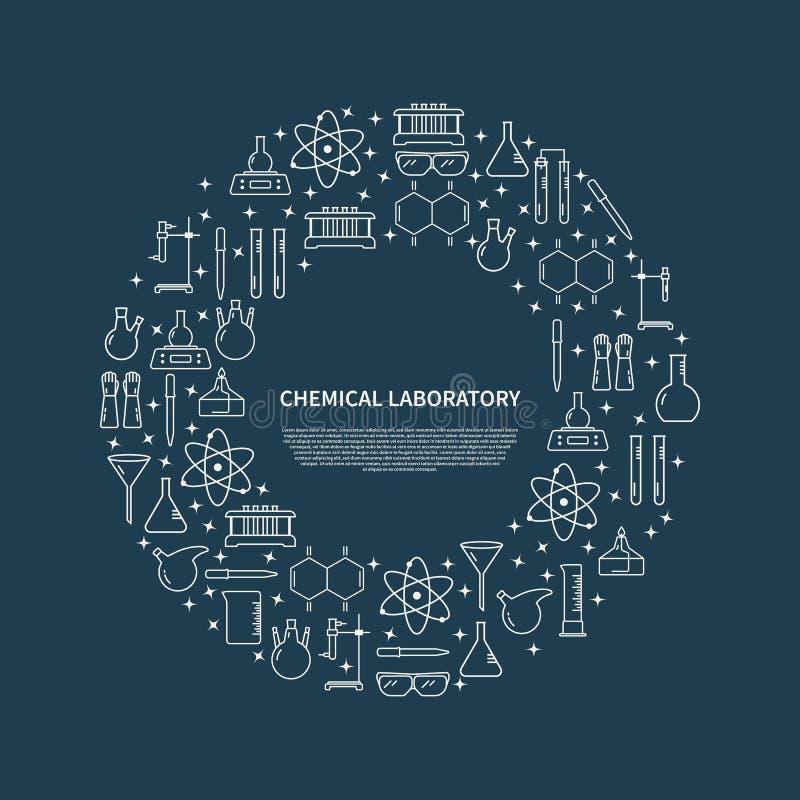 Химический плакат лаборатории бесплатная иллюстрация