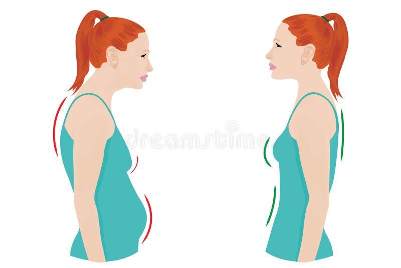 Хорошая и плохая диаграмма женщины позиции иллюстрация штока