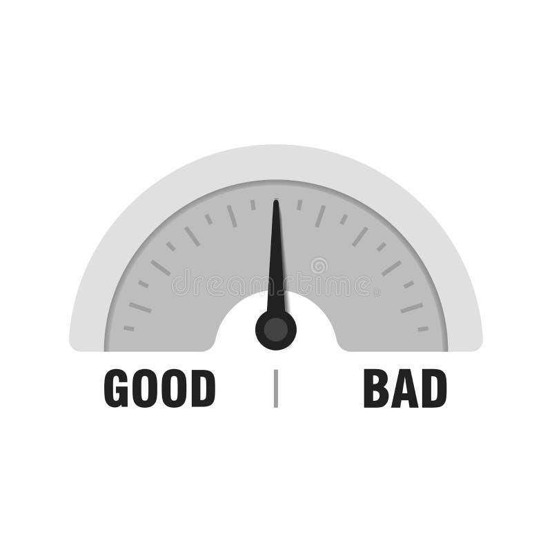 Хороший или плохой измеряя датчик Иллюстрация индикатора вектора Метр с черной стрелкой в белизне иллюстрация штока