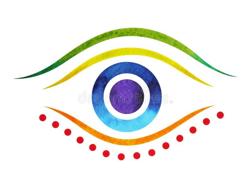цвет 7 концепции третьего глаза символа chakra, картины акварели иллюстрация вектора