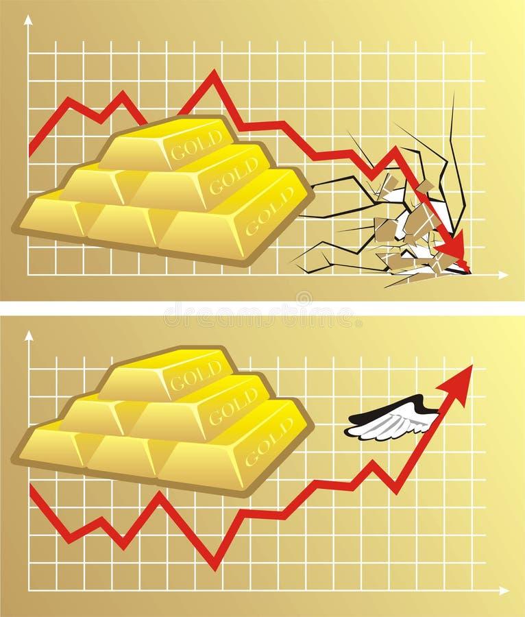 цена на золото иллюстрация штока