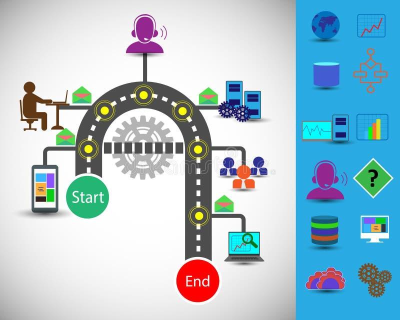 Центр телефонного обслуживания, клиенты соединяя инженер службы поддержки иллюстрация вектора