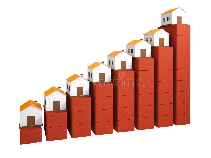 Цены для недвижимости иллюстрация вектора