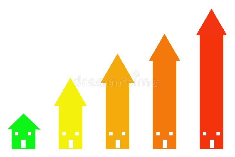 цены дома увеличивая иллюстрация штока