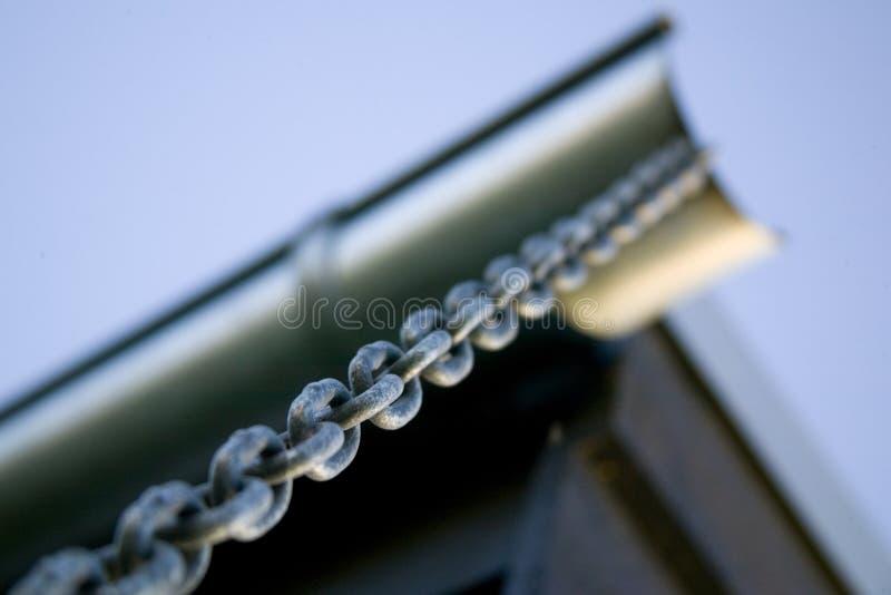 Цепная смертная казнь через повешение от сточной канавы дождя на доме стоковые фото