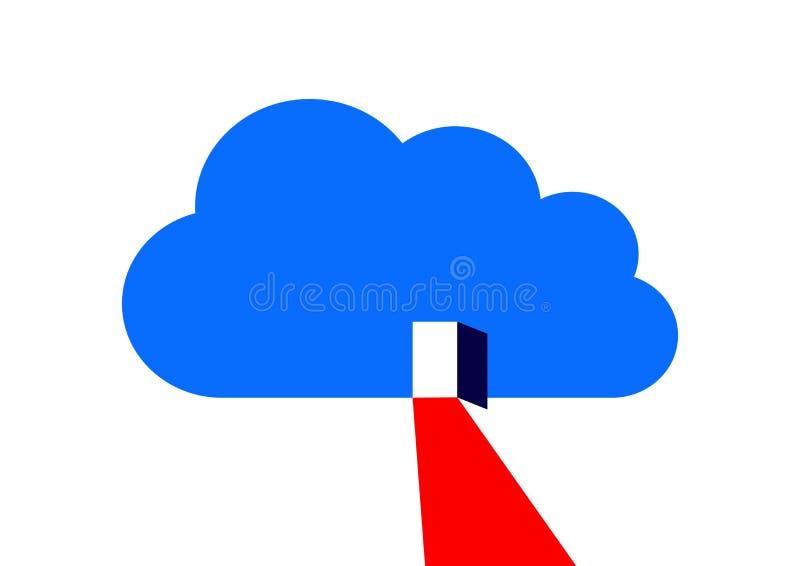 Цепь облака вычисляя, дверь к облаку, пути к технологиям иллюстрация вектора