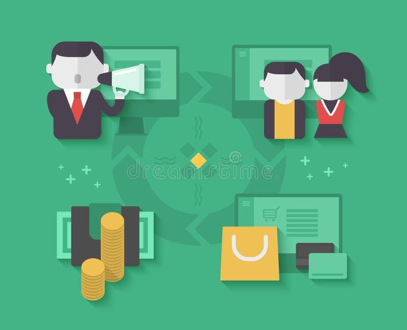 Цикл маркетинга присоединенного филиала бесплатная иллюстрация