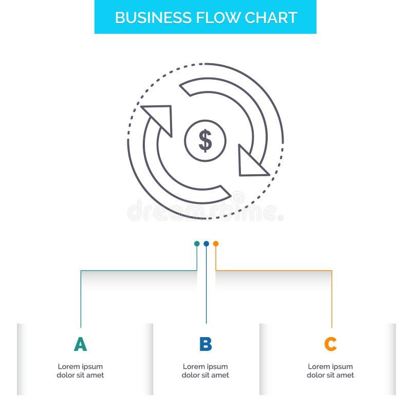 Циркуляция, финансы, подача, рынок, дизайн графика течения дела денег с 3 шагами r бесплатная иллюстрация