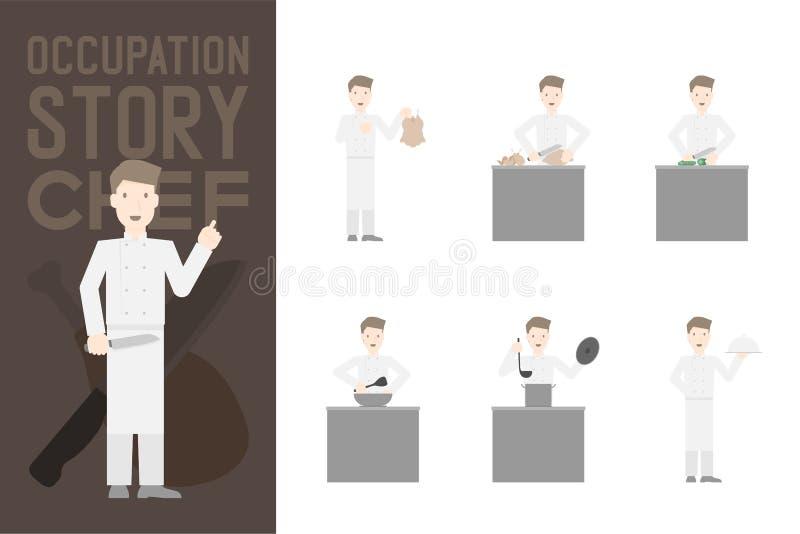 Цыпленок представления человека шеф-повара варя постепенный дизайн концепции в иллюстрации кухни иллюстрация вектора
