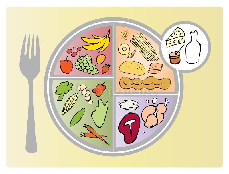 части плиты направляющего выступа еды новые иллюстрация вектора