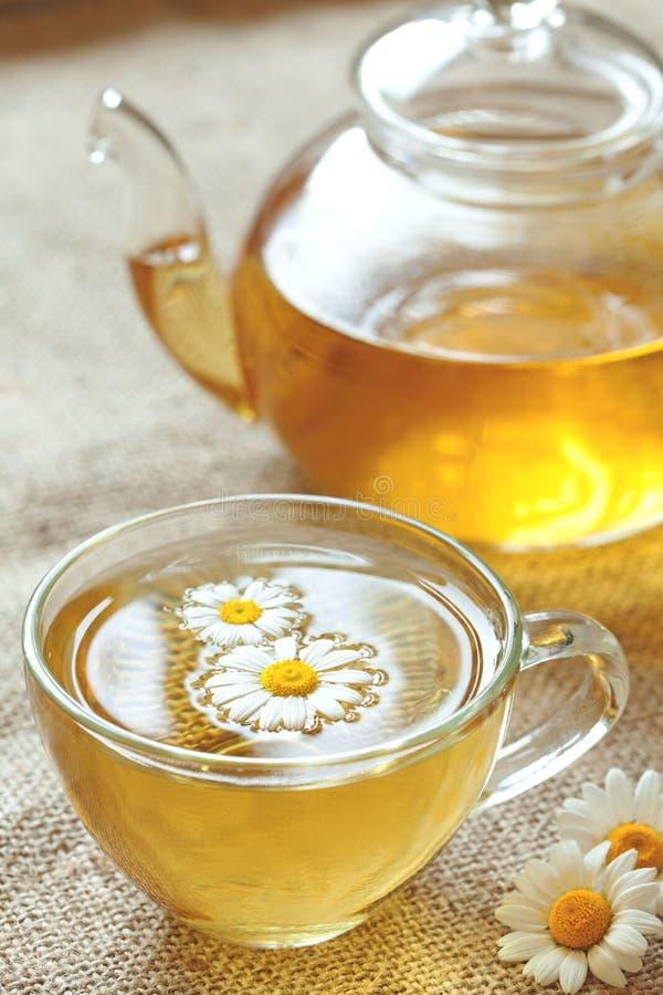 Ромашковый чай. Взято из интернета