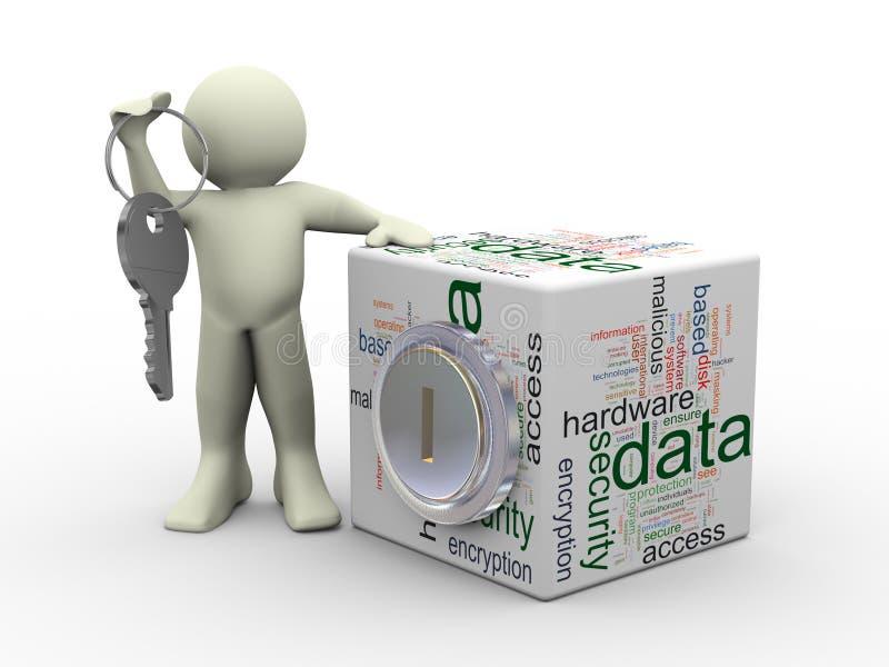 Человек и принципиальная схема защиты данных иллюстрация вектора