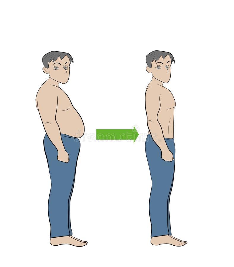 Человек перед и после потерей веса Совершенный символ тела Успешная концепция диеты и фитнеса иллюстрация вектора