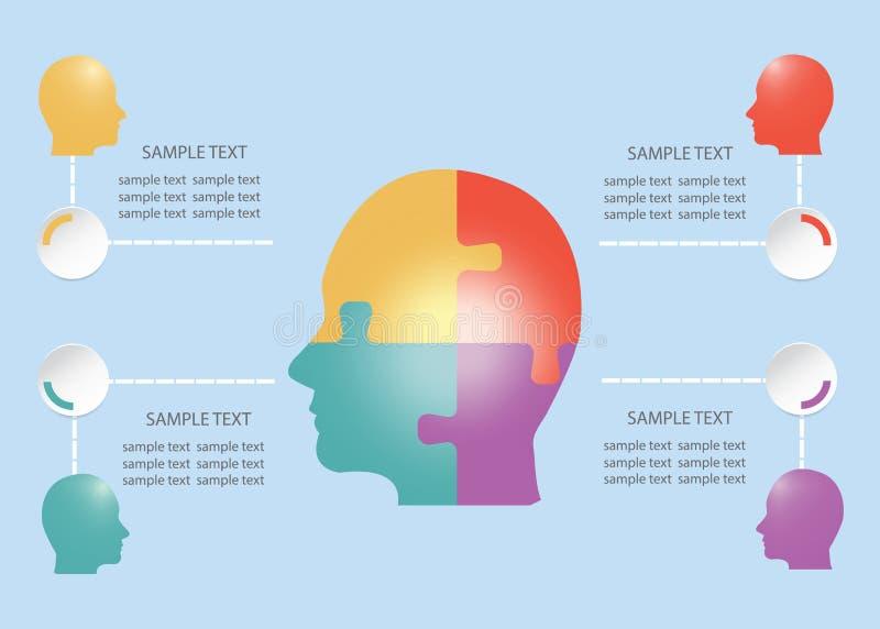 Человеческий вектор infographic с головой головоломки иллюстрация штока