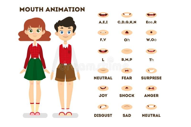 Человеческий набор рта для анимации речи Движение губы бесплатная иллюстрация