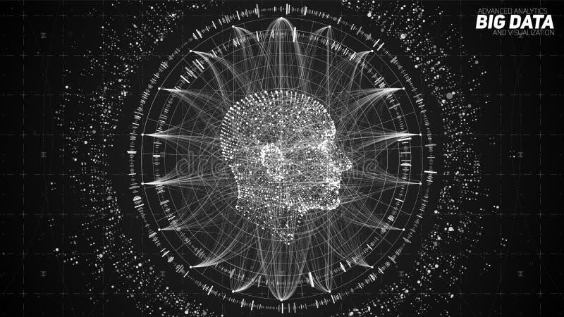 Человеческое большое визуализирование данных Футуристическая концепция искусственного интеллекта Дизайн разума кибер астетический бесплатная иллюстрация