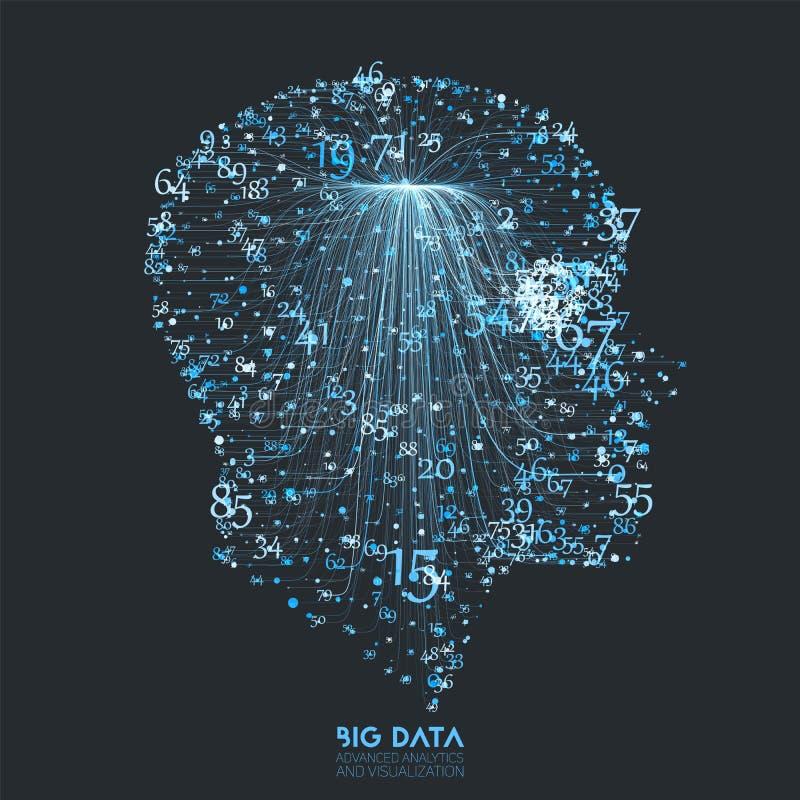 Человеческое большое визуализирование данных Футуристическая концепция искусственного интеллекта Кибер помнит астетический дизайн иллюстрация штока
