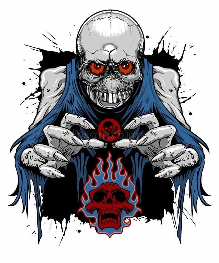Череп зомби бесплатная иллюстрация