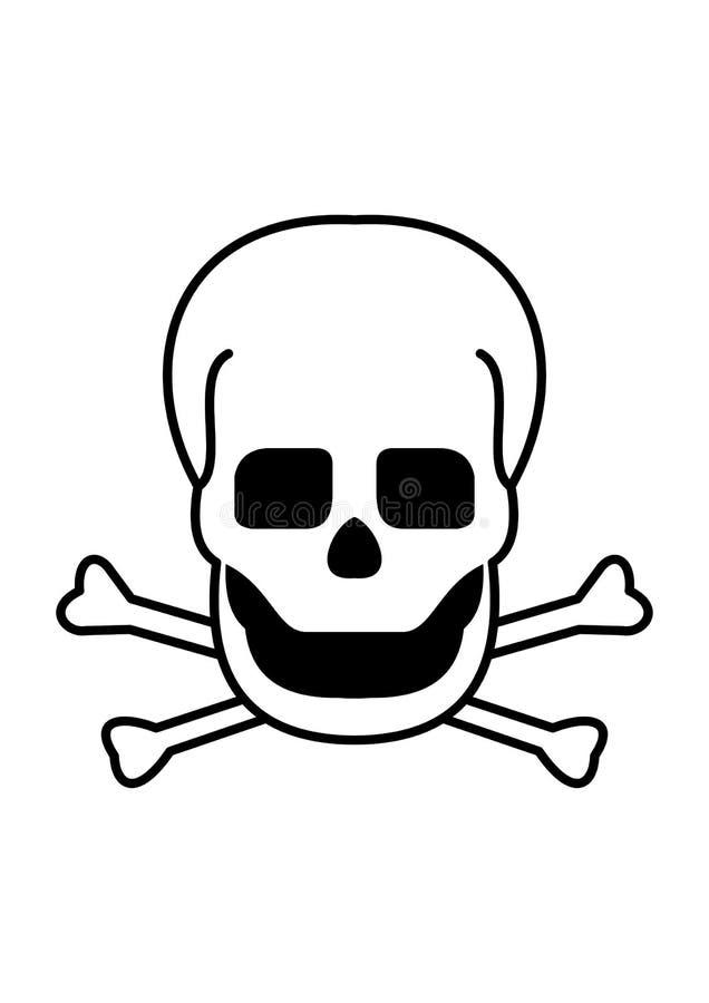 череп перекрещенных костей бесплатная иллюстрация