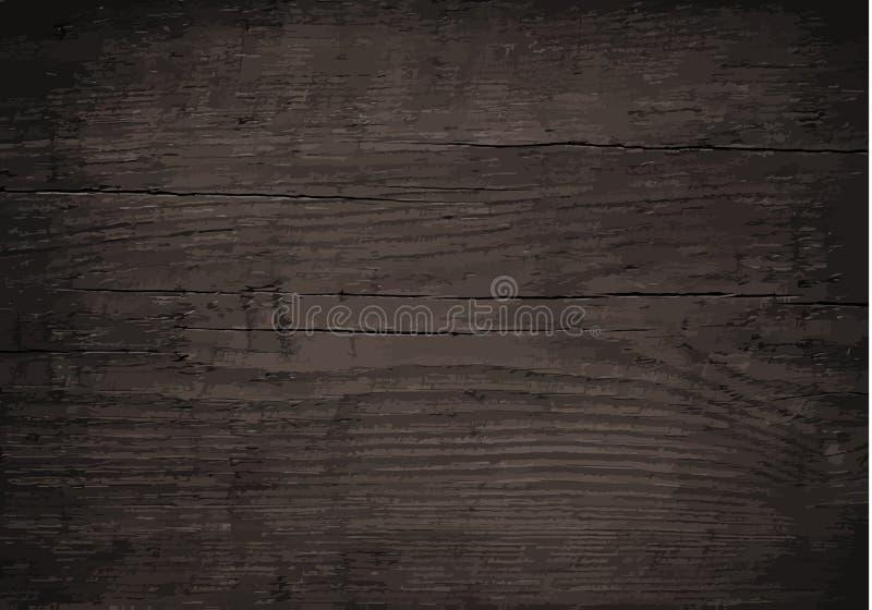 Черная деревянная стена, таблица, поверхность пола Светлая текстура древесины вектора бесплатная иллюстрация