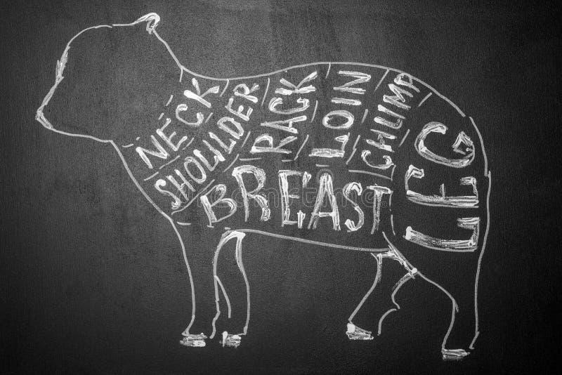 Черно-белая схема резать овец стоковая фотография
