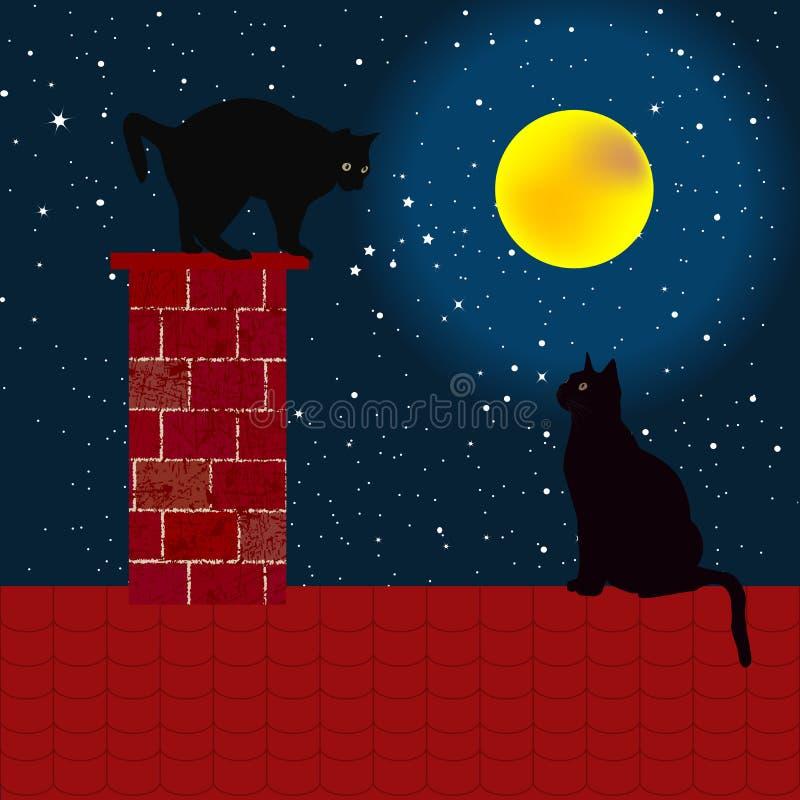 Черные коты на крыше бесплатная иллюстрация