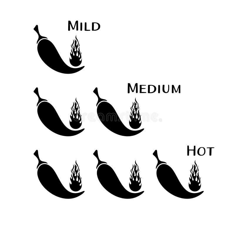 Черные перцы чилей вектора бесплатная иллюстрация