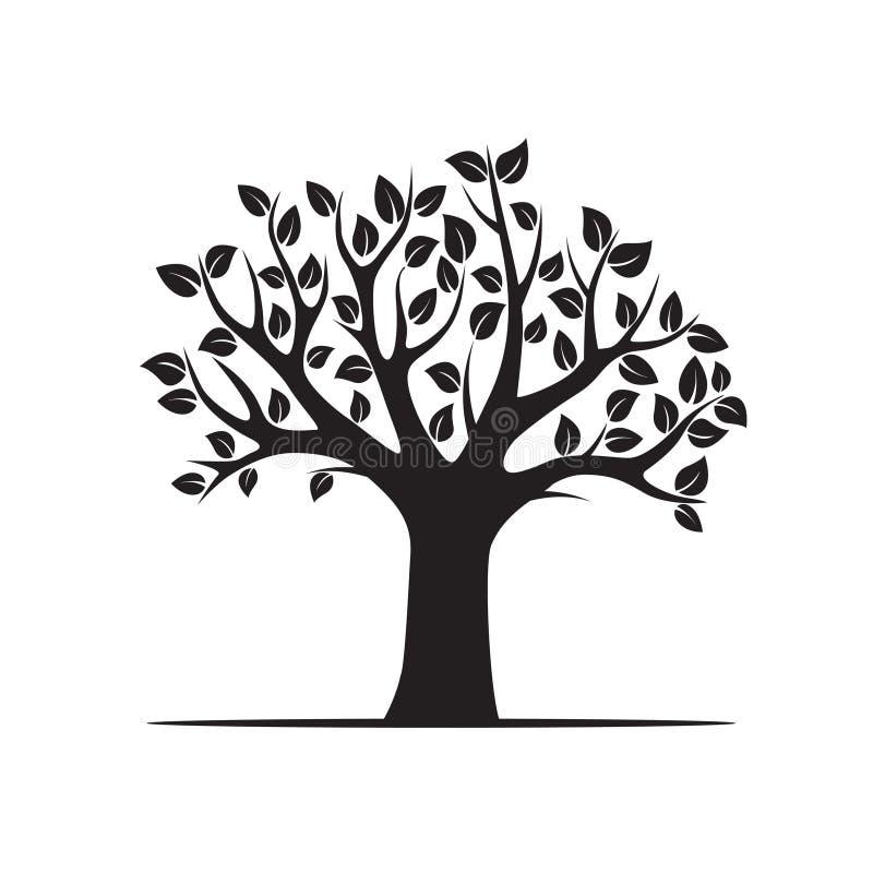 Download черный вал также вектор иллюстрации притяжки Corel Парк и природа Иллюстрация вектора - иллюстрации насчитывающей aiders, пуща: 81804687
