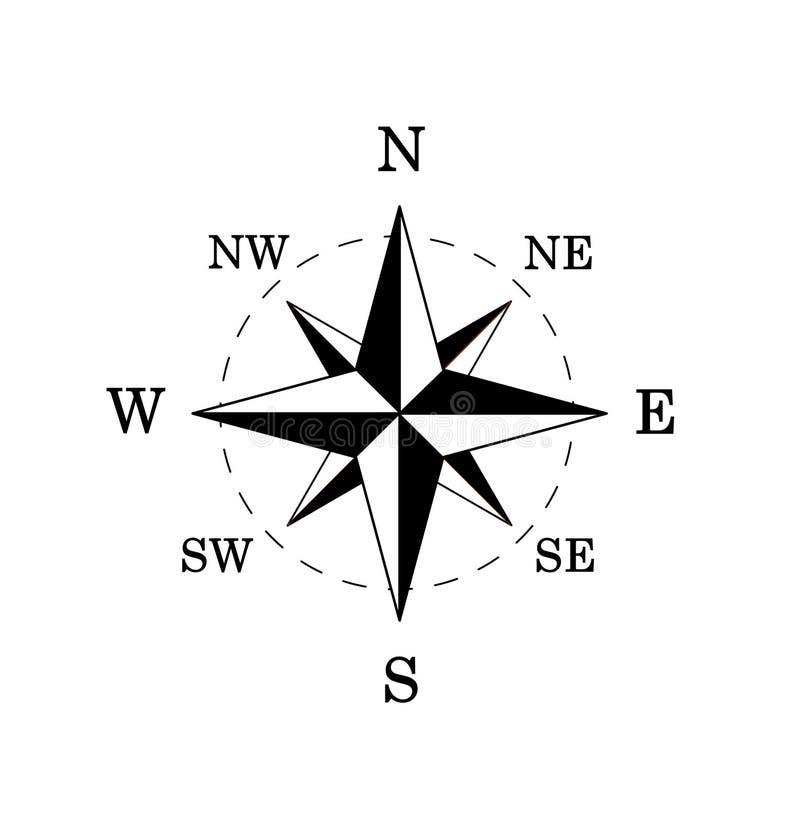 Черный лимб картушки компаса бесплатная иллюстрация