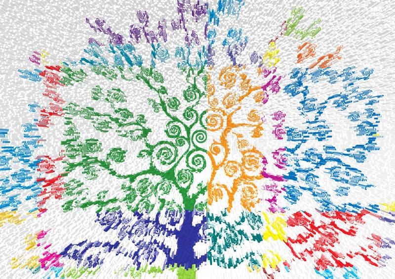 Чертеж дерева при писанная наспех листва бесплатная иллюстрация