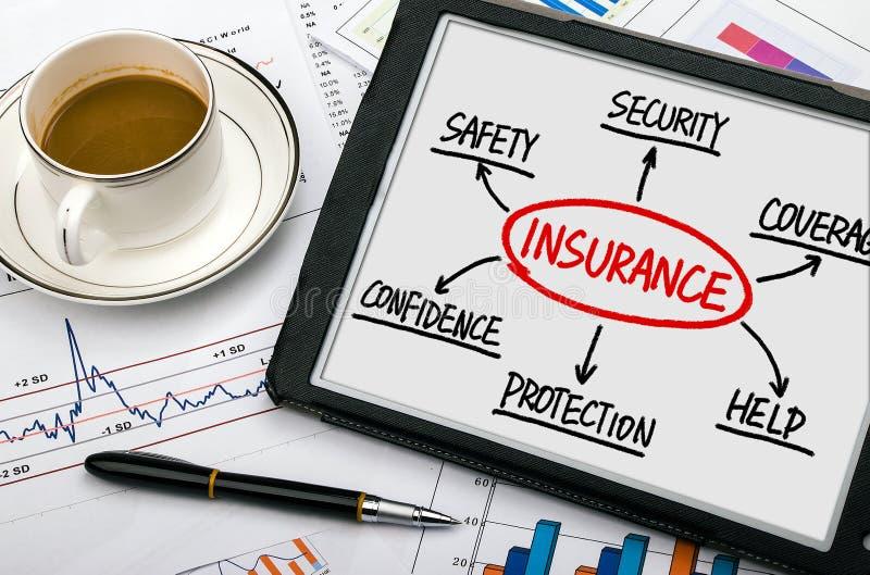 Чертеж руки схемы технологического процесса страхования на ПК таблетки стоковая фотография rf
