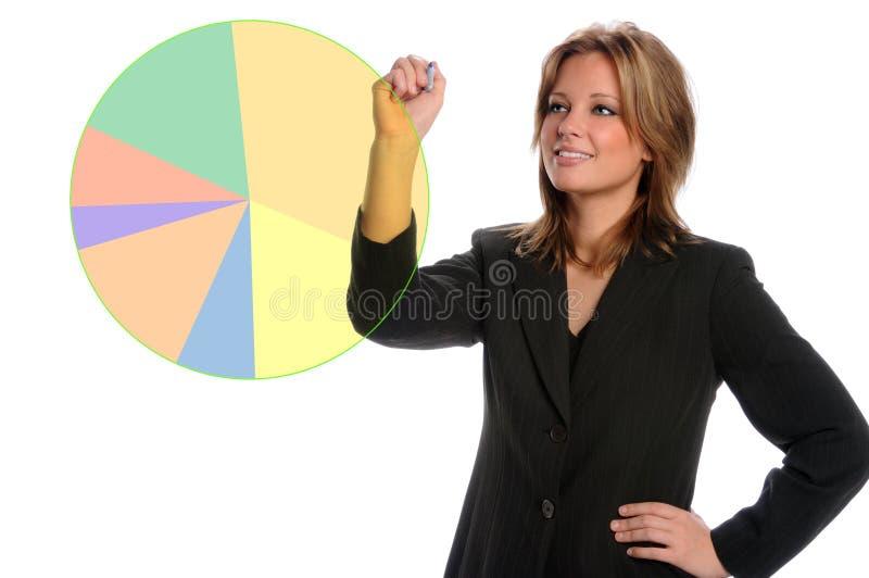 чертеж цвета диаграммы коммерсантки стоковые фото
