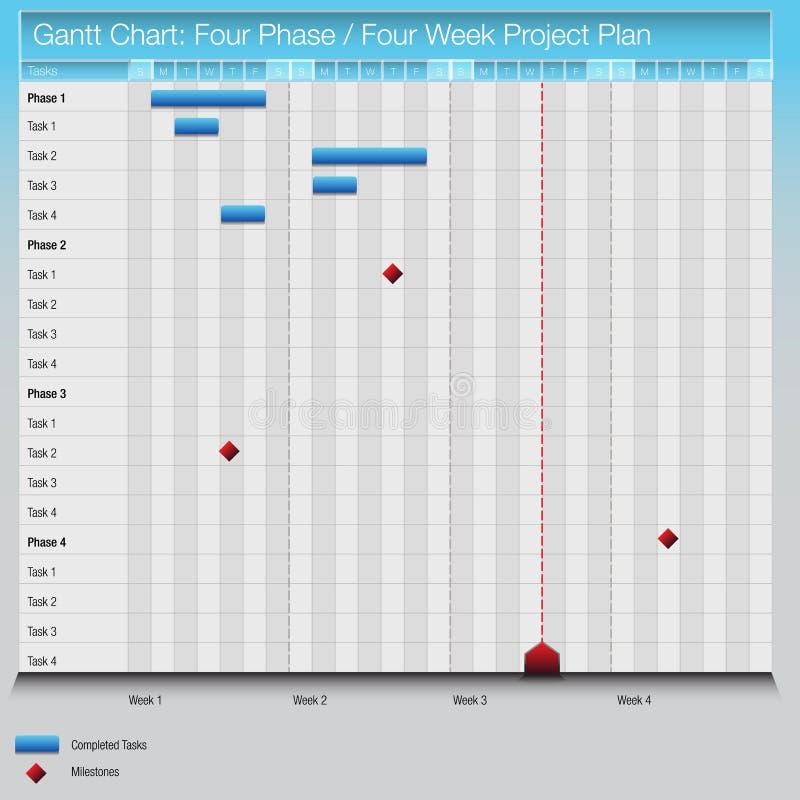 Четырехфазный планово-контрольный график плана 4 неделей иллюстрация вектора