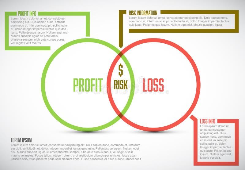 Шаблон бизнеса модель - выгода, риск и потеря иллюстрация вектора