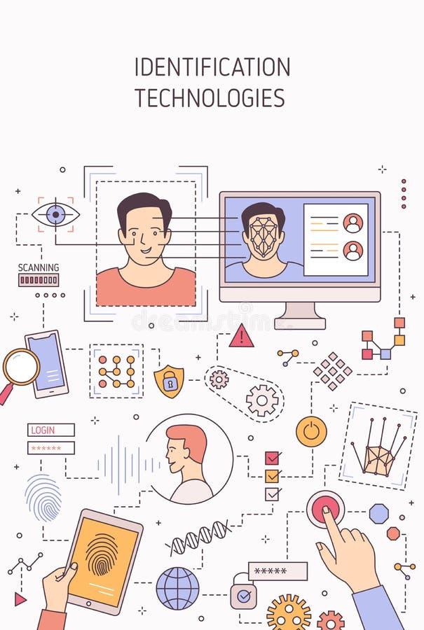Шаблон векторного баннера технологий идентификации личности Распознавание лиц, проверка голосовой связи и сетчатое сканирование иллюстрация штока