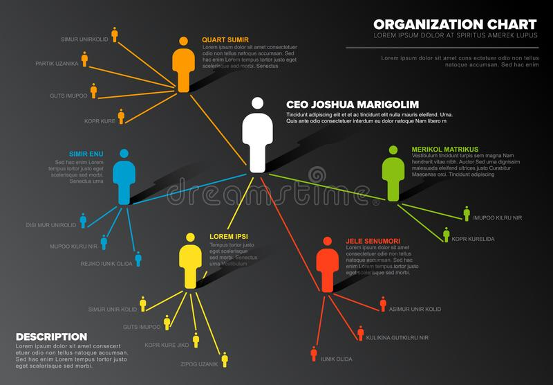 Шаблон диаграммы схемы иерархии организации компании иллюстрация штока