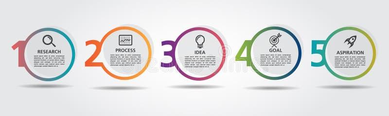 Шаблон дизайна Infographic дела со значками и вариантами или шагами 5 номеров Смогите быть использовано для отростчатых представл иллюстрация вектора