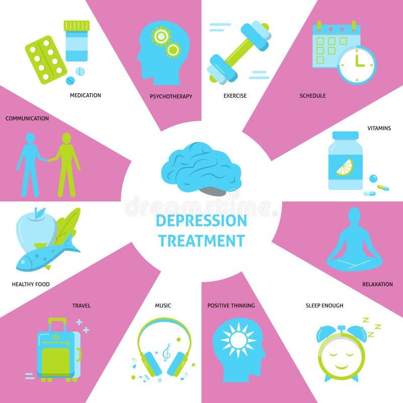 Шаблон знамени обработки депрессии в плоском стиле иллюстрация вектора