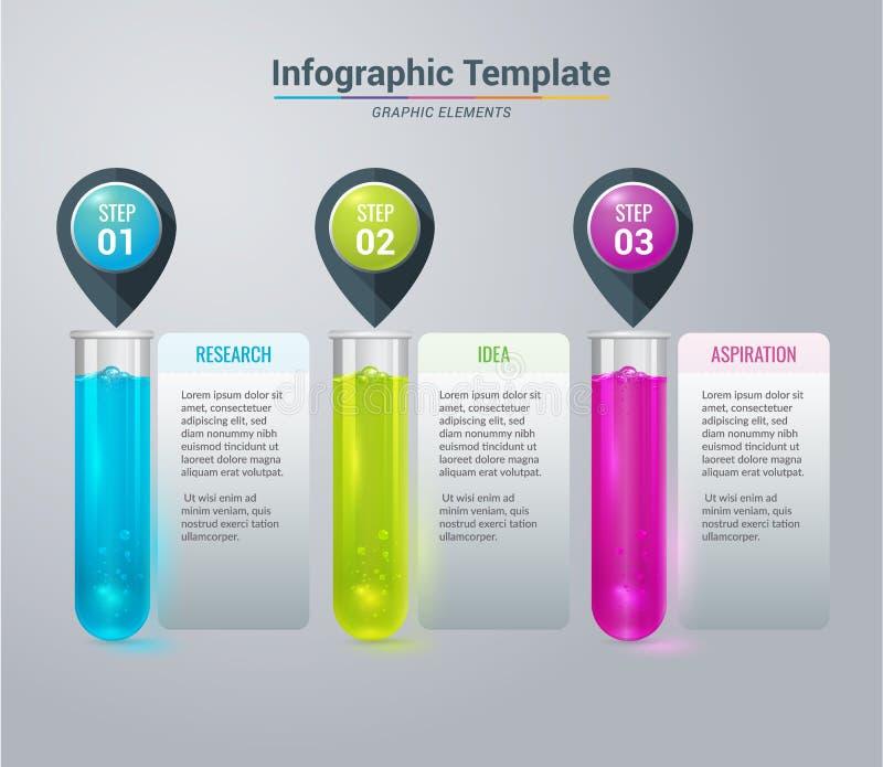 Шаблон пробирки Infographic науки в формате вектора бесплатная иллюстрация