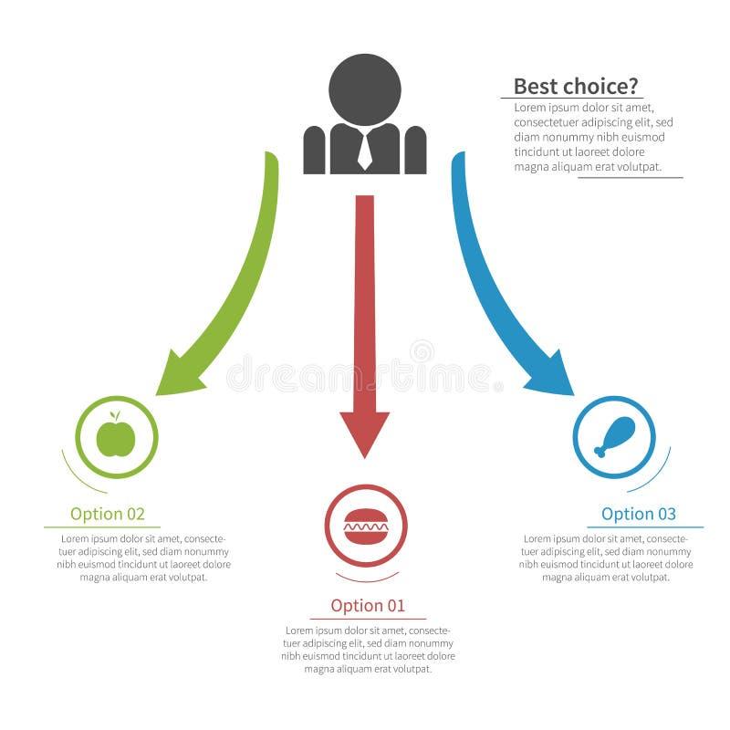 Шаблон Infographic с значками пиктограммы и еды бизнесмена Концепция дела в плоском стиле бесплатная иллюстрация