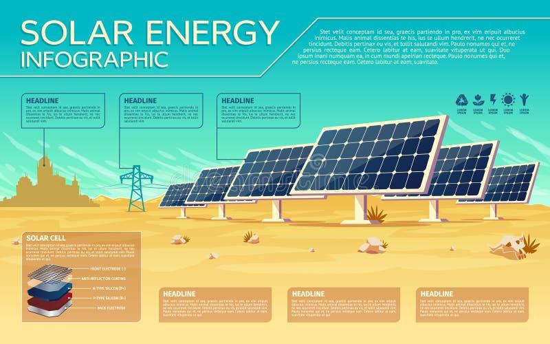 Шаблон infographics индустрии солнечной энергии вектора иллюстрация штока