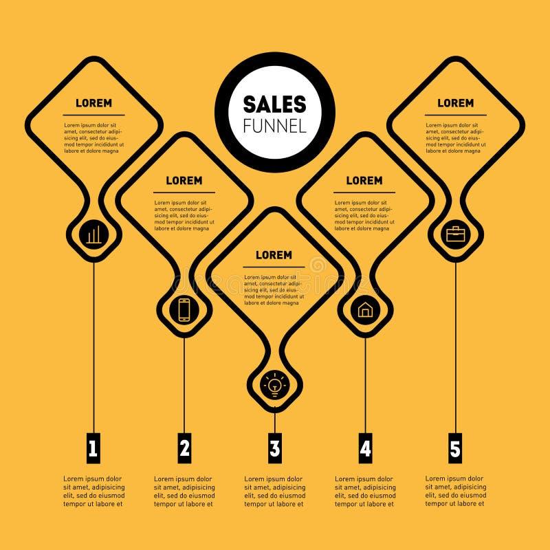 Шаблон PWeb продажи прокладывает трубопровод, воронка приобретения, диаграмма o информации иллюстрация штока