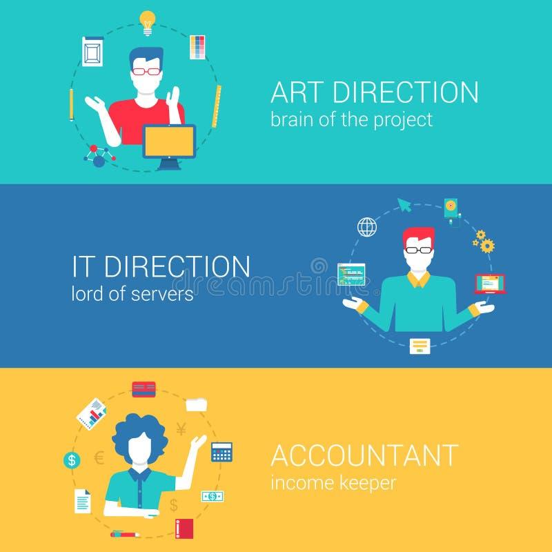 Шаблона знамен сети концепции infographics вектора плоского установленное бесплатная иллюстрация