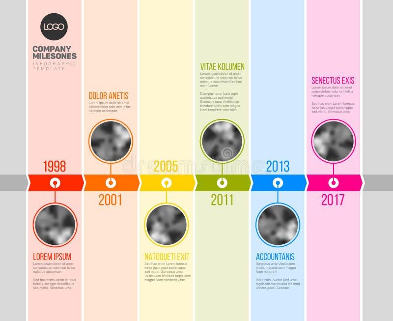 Шаблон временной последовательности по Infographic с фото бесплатная иллюстрация